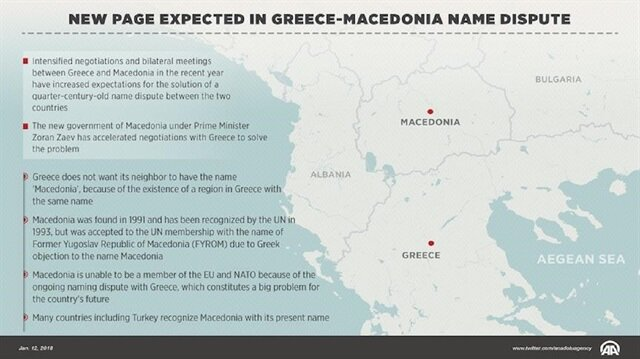 New page expected in Greece-Macedonia name dispute