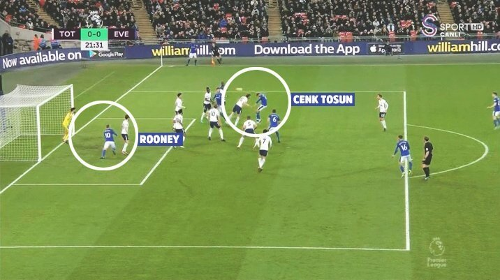 Everton'ın attığı gol hakemin ofsayt bayrağıyla geçersiz sayıldı.