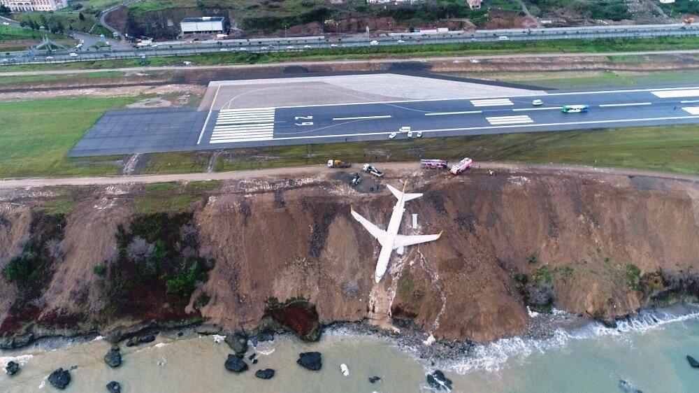 Pegasus Havayolları'nın dün akşam Ankara-Trabzon seferini yapan uçağının Trabzon Havalimanı'na inişi sırasında pistten çıkmasının ardından uçak ve kaza yeri günün ağarması ile havadan görüntülendi.(İHA)