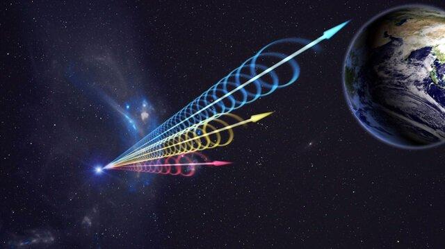 Uzaydan gelen radyo sinyalleri bu şekilde resmedilmiş.