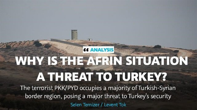Why is the Afrin situation a threat to Turkey?