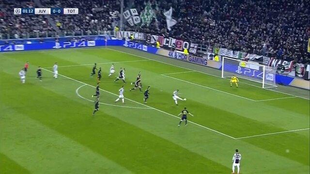 Juventus: 2 - Tottenham: 2 (Maç Özeti)