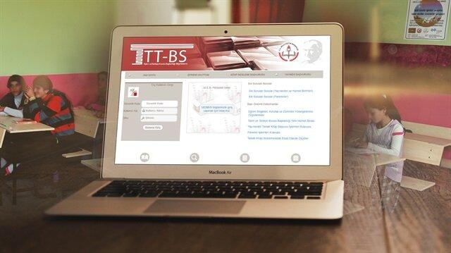 E-Müfredat sistemi girişi ekranı.