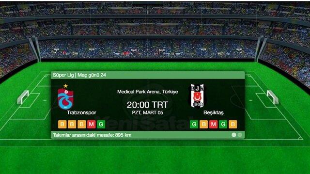 Trabzonspor Beşiktaş maçı canlı izle, canlı skor...