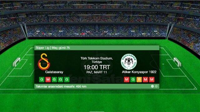 Galatasaray Konyaspor canlı izlemek, maçın kaç kaç olduğunu ve canlı skor takibini haberimiz üzerinden yapabilirsiniz.