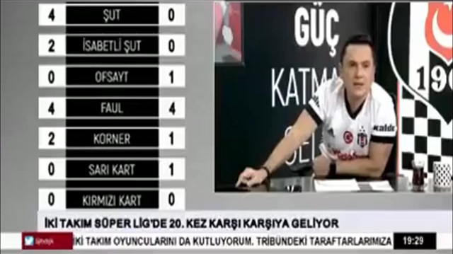 Başakşehir'in golünde BJK TV