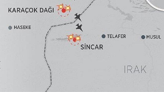 Yeni harekat sinyali: Sincar'da ne var?