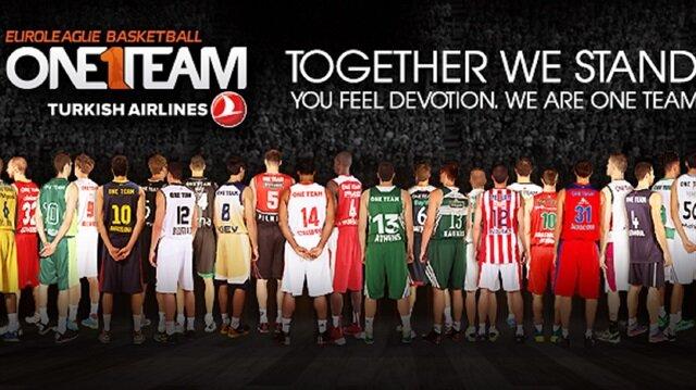 Basketball: Euroleague's Round 27 starts Tuesday