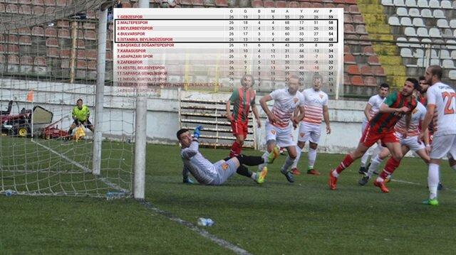 BAL statüsüne göre 11. grupta yer alan 4 İstanbul takımından 2'si küme düşerken 1'i play-off oynayacak.