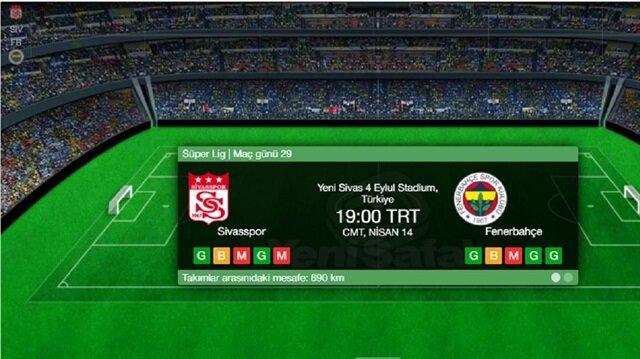 Sivasspor Fenerbahçe maçını canlı izlemek ve canlı skor takibi haberimizde.