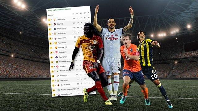 Süper Lig'de zirve alev aldı