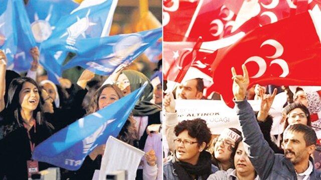 AK Parti-MHP arasındaki olası ittifak dengeleri değiştiriyor.
