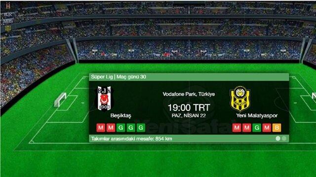 Beşiktaş Malatyaspor canlı izlemek, maçın kaç kaç olduğunu ve canlı skor takibi