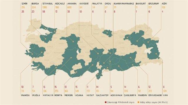 AK Parti'de 4 milletvekilliği için 106 başvuru ile rekor kırıldı