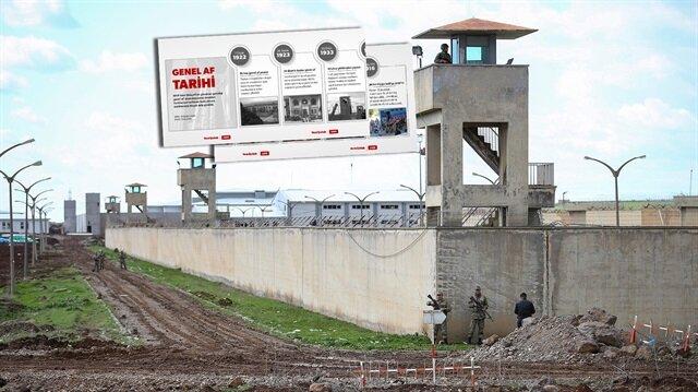 Türkiye'nin genel 'af' tarihi