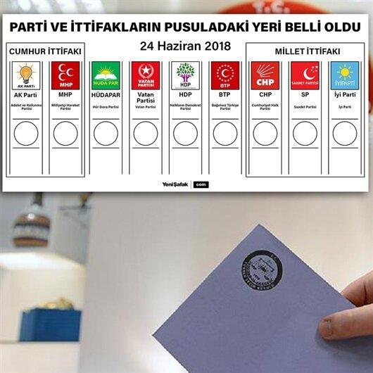 Oy pusulasında yerler belli oldu
