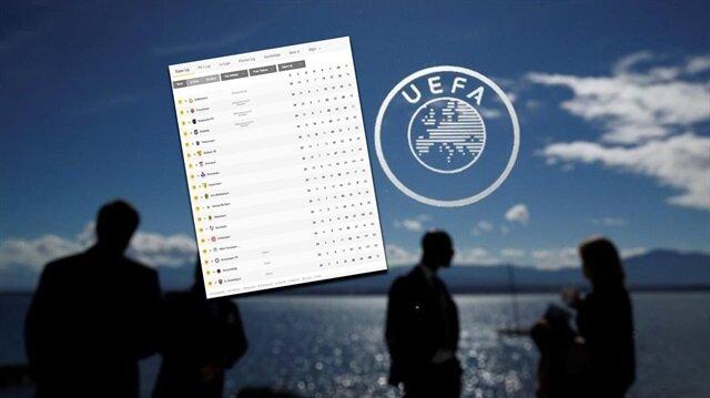 Trabzonspor ve Bursaspor UEFA lisansı alamadı