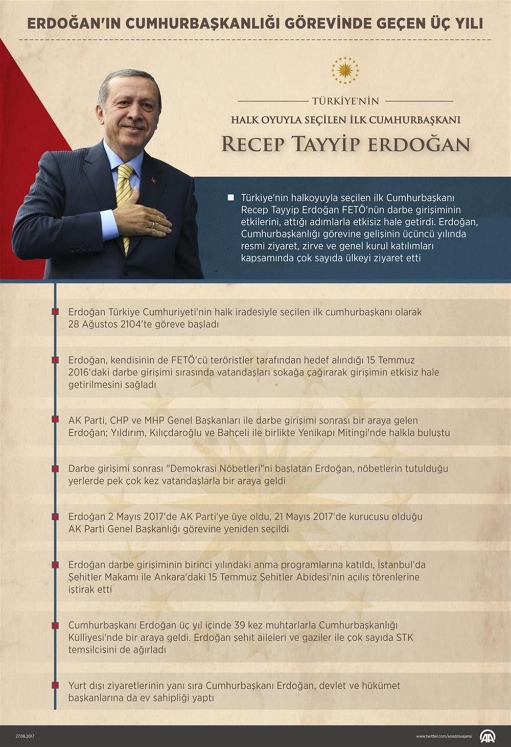 """Erdoğan, seçilirken kullandığı """"Ben çalışan, koşturan, terleyen bir cumhurbaşkanı olacağım, alışılmış bir cumhurbaşkanı olmayacağım"""" ifadesini, üç yılda hayata geçirdi."""