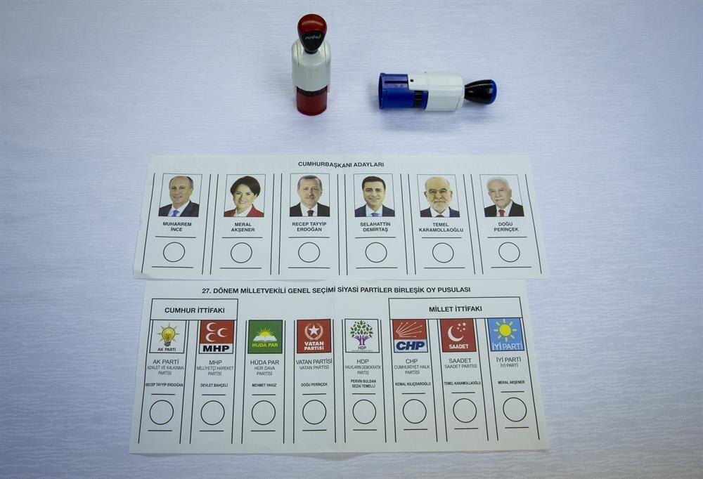 24 Haziran seçimlerinde kullanılacak cumhurbaşkanı ve genel seçim pusulası.