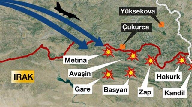 Türk Silahlı Kuvvetleri, Irak'ın kuzeyindeki Kandil'e operasyon başlattı.