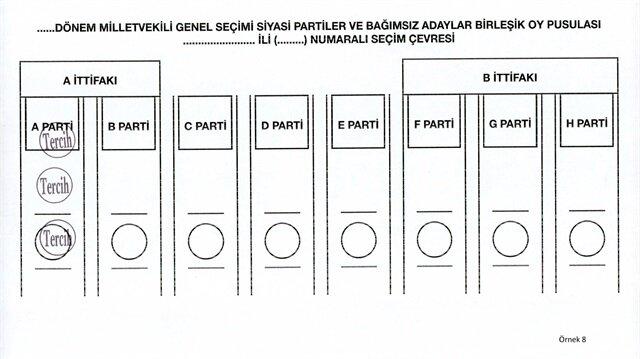 Oy pusulası örneği