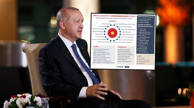 Cumhurbaşkanı Erdoğan yeni sistemi tek tek açıkladı: 16 bakanlık olacak