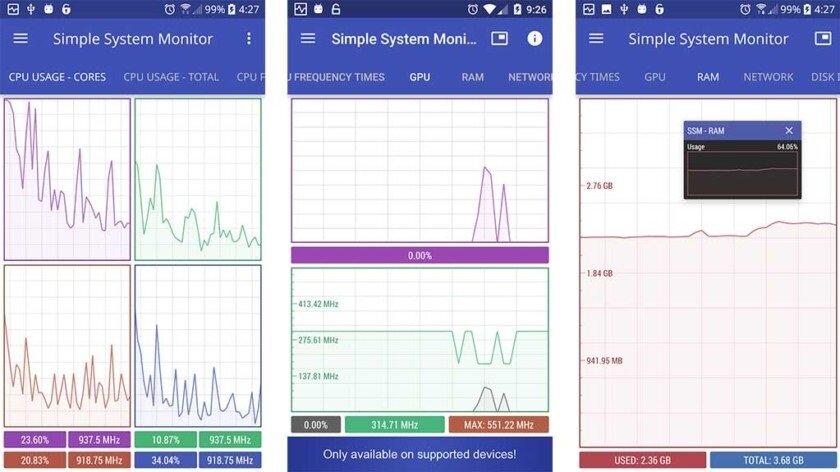 Simple System Monitor, bu beş uygulama içinde en kapsamlı analizleri sunan uygulamaların başında geliyor.