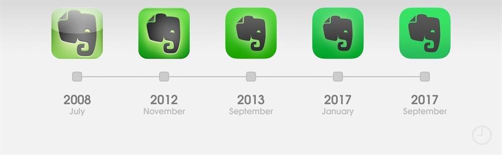 Evernote simgesi de minik dokunuşlar sayesinde güncellendi.