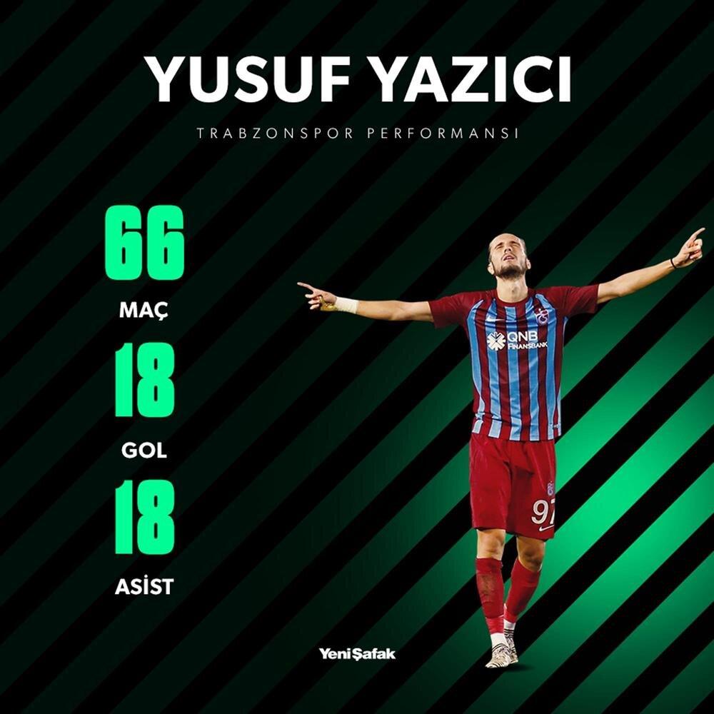 Yusuf Yazıcı'nın Trabzonspor forması altındaki istatistiği.