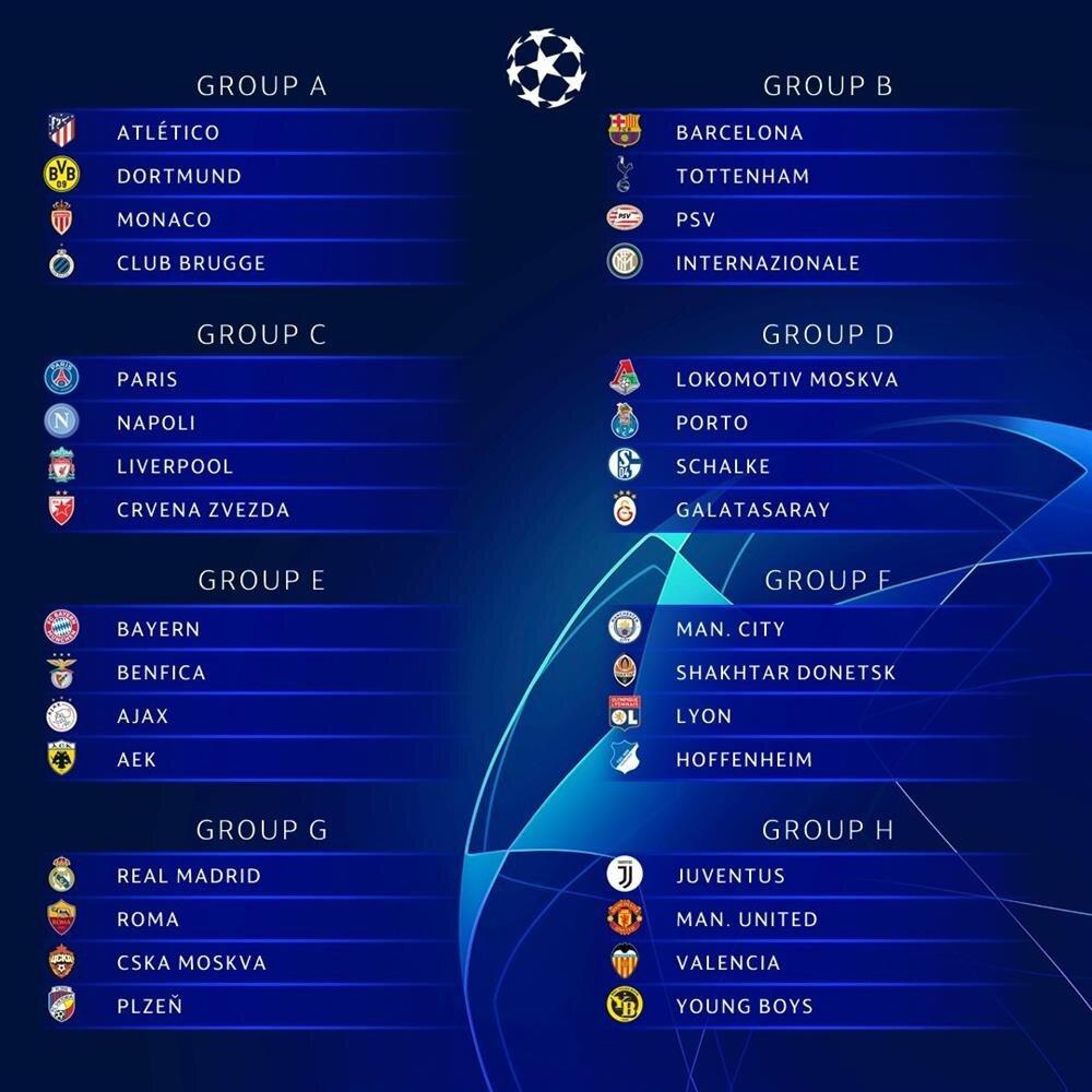 Şampiyonlar Ligi gruplarında kuralar çekildi.
