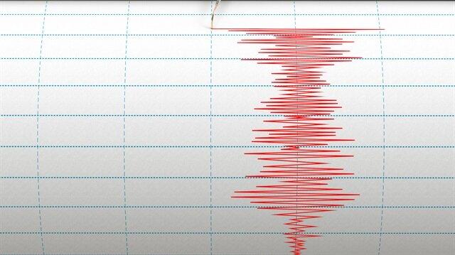 Antalya'da 5.2 şiddetinde deprem meydana geldi.