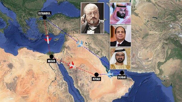 Kaşıkçı olayının olağan şüphelileri: Selman, Sisi ve Al Maktum