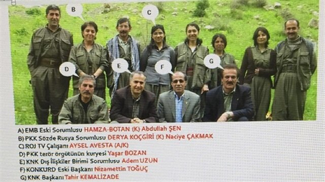 صورة مع عناصر بي كا كا الإرهابية تطيح بنائب برلماني تركيّ