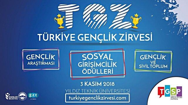 Türkiye Gençlik Zirvesi 3 Kasım'da gerçekleşecek.
