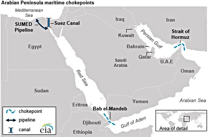 How vulnerable are the world's key oil chokepoints?