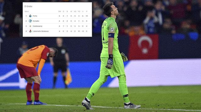 Galatasaray için tur zor ama imkansız değil
