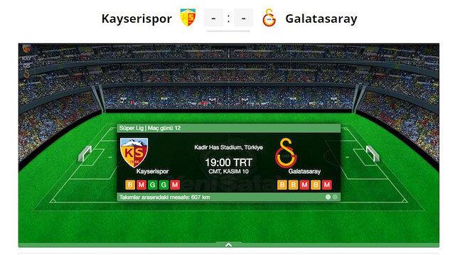 Kayserispor Galatasaray canlı skor