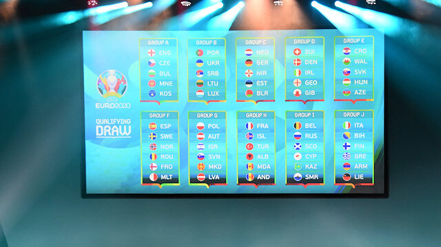 Netherlands Draw Germany In Pick Of Euro 2020 Qualifying Groups