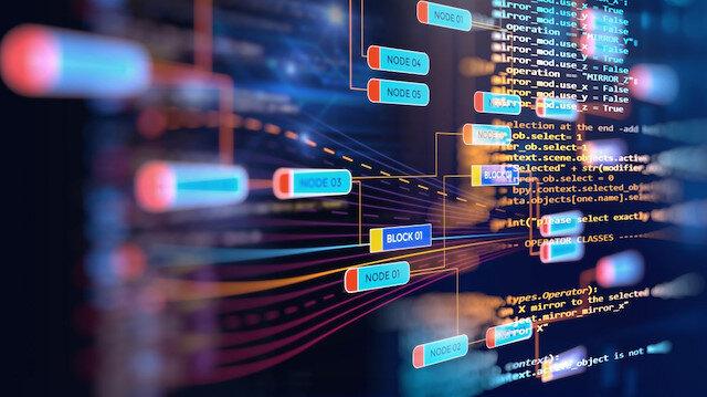 Albayrak grup, yazılımların millileştirilmesi için yerli işletim sistemi Pardus' a geçeceğini duyurmuştu.