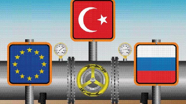 TürkAkım'la Türkiye'nin Güneydoğu Avrupa gaz piyasasında taşımacılık açısından bir oyuncu haline geldi