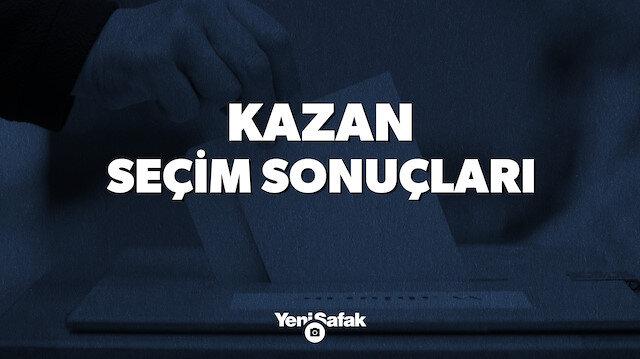 Ankara Kazan  Yerel Seçim Sonuçları