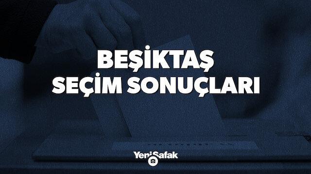 İstanbul Beşiktaş Yerel Seçim Sonuçları