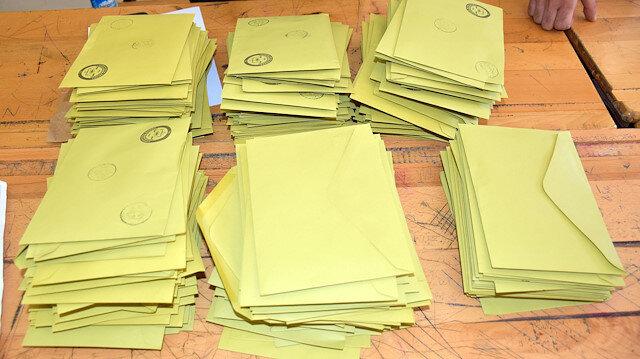 Bursa Kestel Yerel Seçim Sonuçları