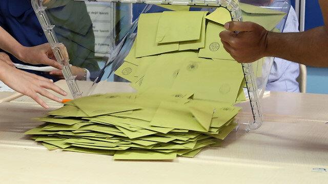 Antalya Kemer Yerel Seçim Sonuçları