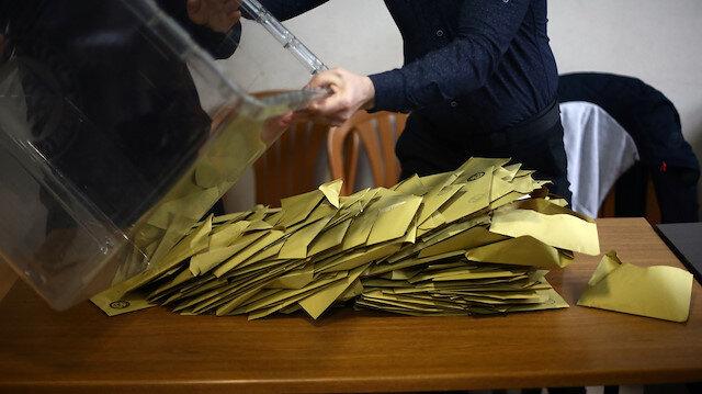 Organize oy hırsızlığı