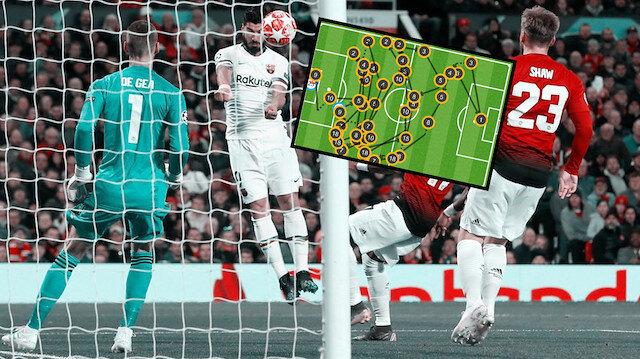 Barcelona, Şampiyonlar Ligi tarihinin en organize gollerinden birini Manchester United'a attı.