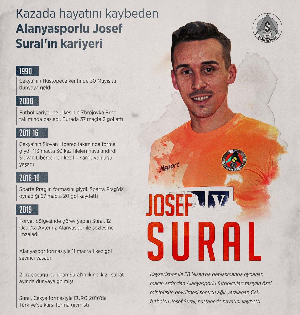 Kayserispor ile deplasmanda oynanan maçın ardından Aytemiz Alanyasporlu futbolcuları taşıyan özel minibüsün devrilmesi sonucu ağır yaralanan ve hastanede hayatını kaybeden Çek futbolcu Josef Sural, kariyerinde 4 takımda forma giydi.