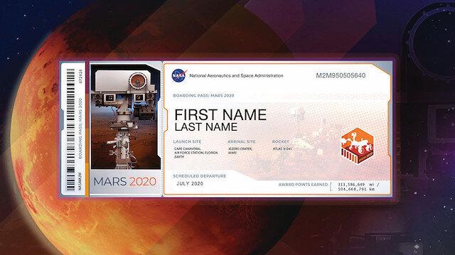 NASA açıkladı: Türkler Mars'ta birinci