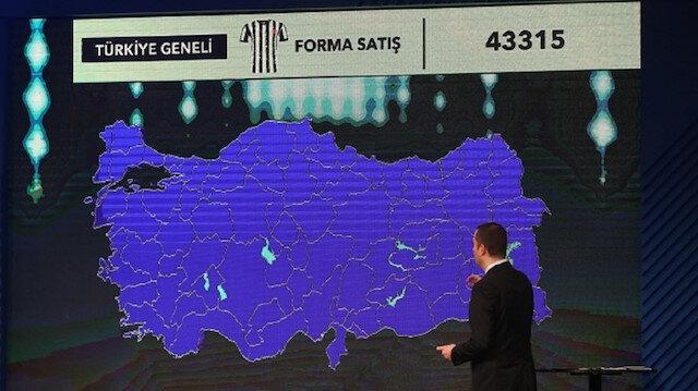 Fenerbahçe kampanyadan 150 milyon TL gelir elde etti