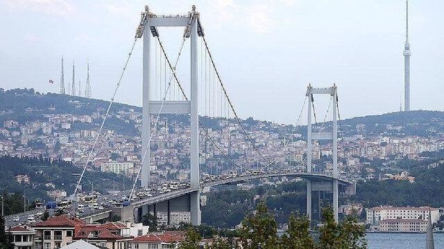 فلسطين وتركيا تبحثان التعاون في قطاع العمل والتشغيل